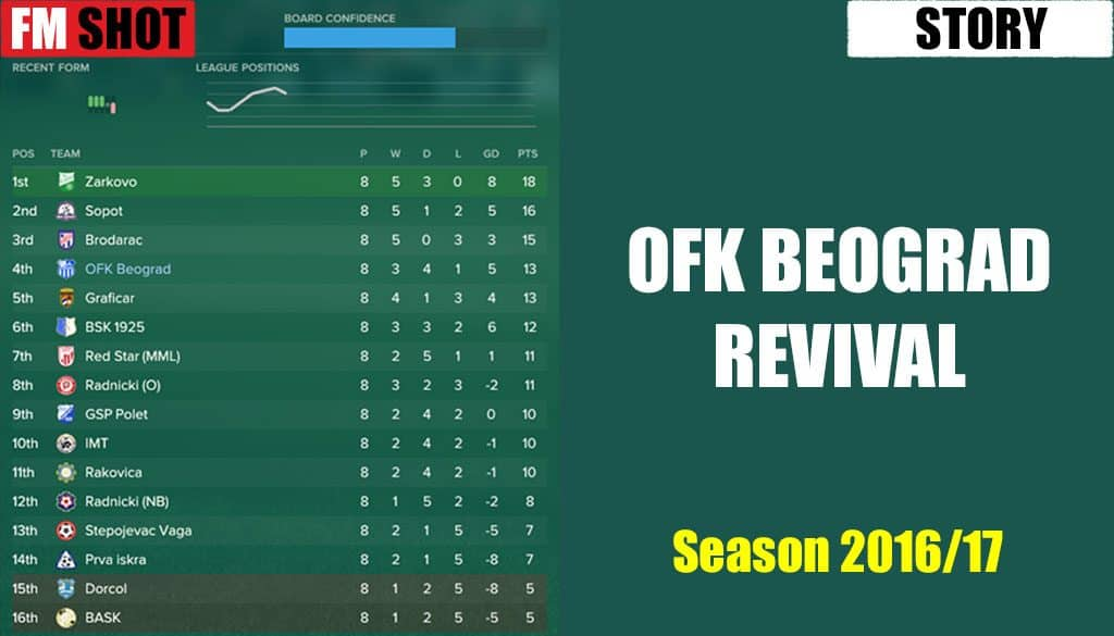 A Manager's Story: OFK Beograd Revival