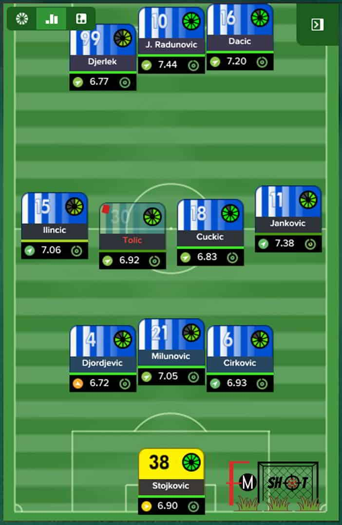 An easy way to choose the right tactic in football manager