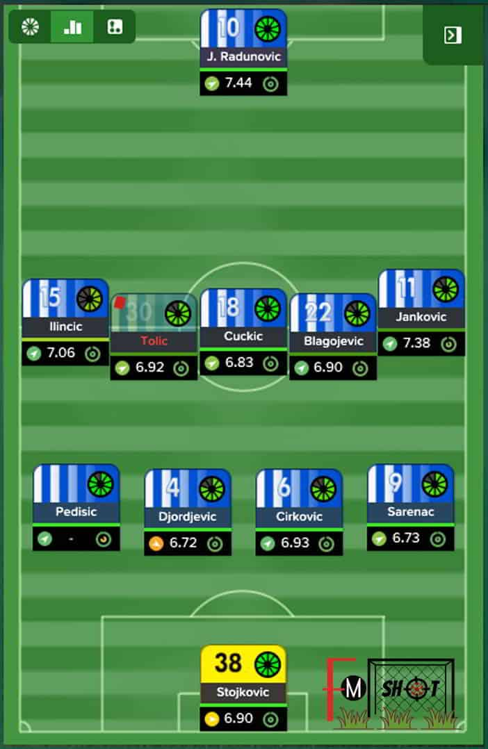 Formation 4-5-1