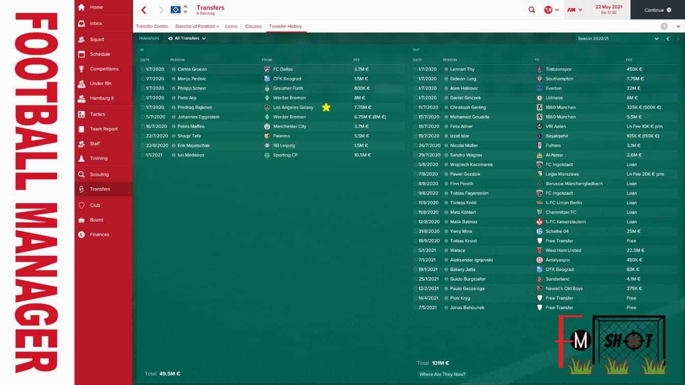 Transfer History