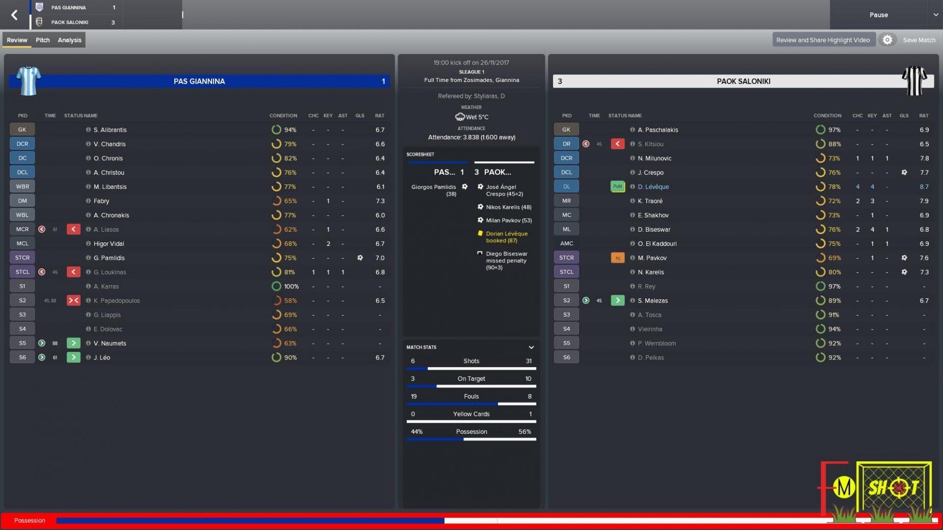 PAOK vs PAS Giannina